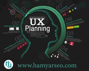 ux planning