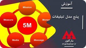 بازاریابی اینترنتی :آموزش مدل 5M در تبلیغات